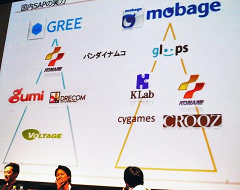 """ソーシャル""""ゲーム""""は日本のITを救うのか - 嫌いな人も知らないと損する9つの「ソーシャル」のカタチ (3/5) ─ @IT"""