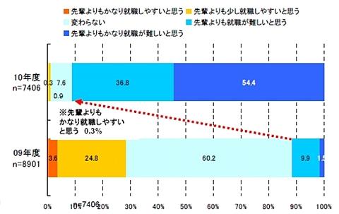 http://www.atmarkit.co.jp/news/200812/15/en01.jpg