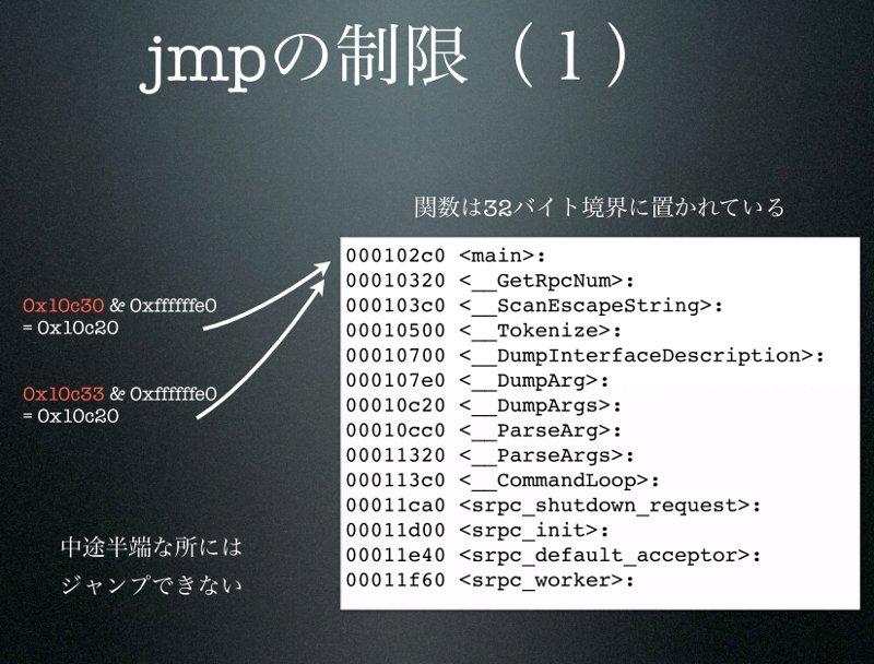 x86コードのサンドボックス、グーグルの「NaCl」は安全か?